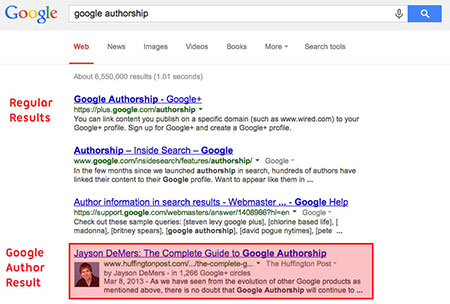 screen shot of Google search results showing Google Authorship